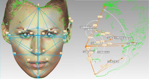 landmak annotation for face detection