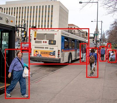 Bounding Boxes for Crowd Detection